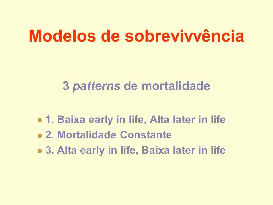 Modelos de sobrevivvência