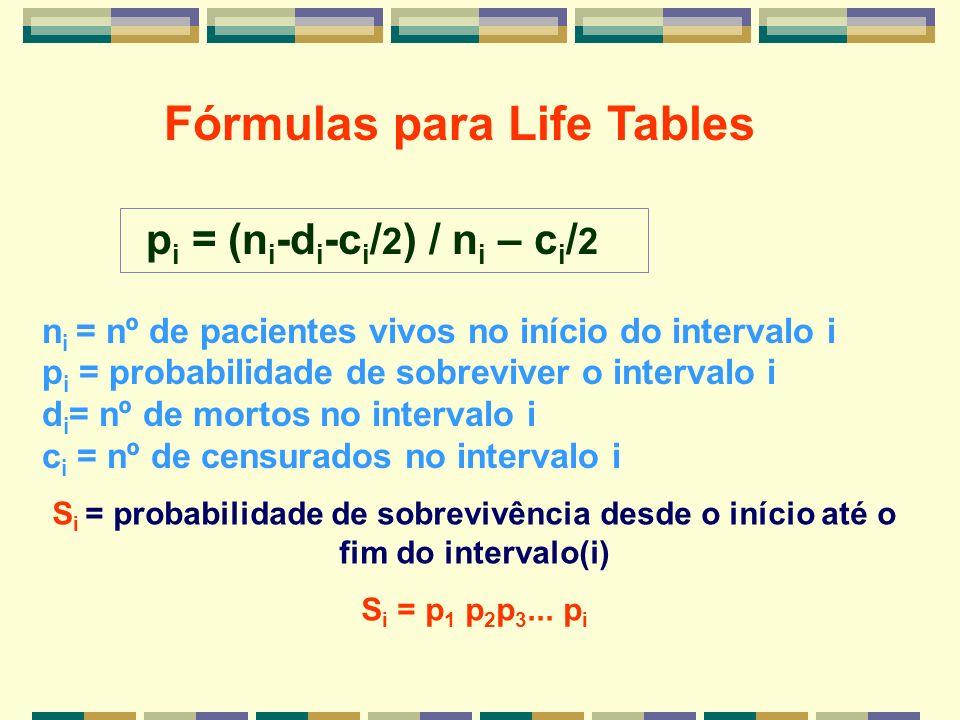Fórmulas para Life Tables pi = (ni-di-ci/2) / ni – ci/2