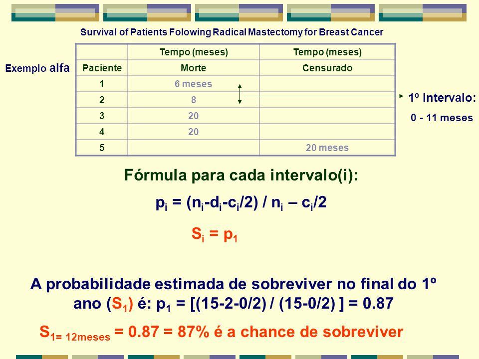 Fórmula para cada intervalo(i): pi = (ni-di-ci/2) / ni – ci/2