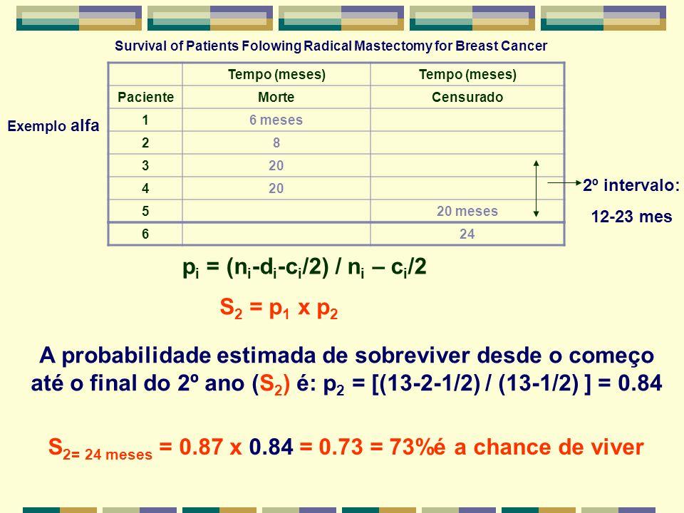 pi = (ni-di-ci/2) / ni – ci/2