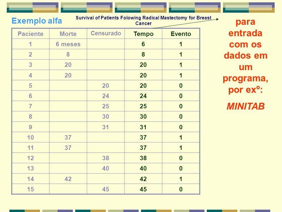 para entrada com os dados em um programa, por exº: MINITAB