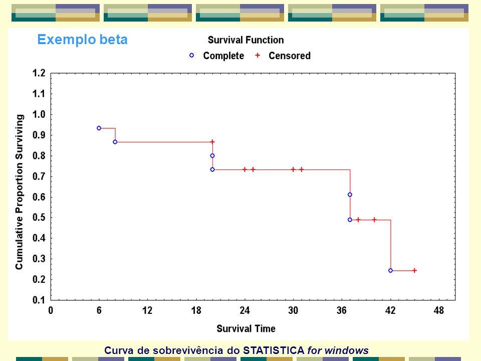 Curva de sobrevivência do STATISTICA for windows
