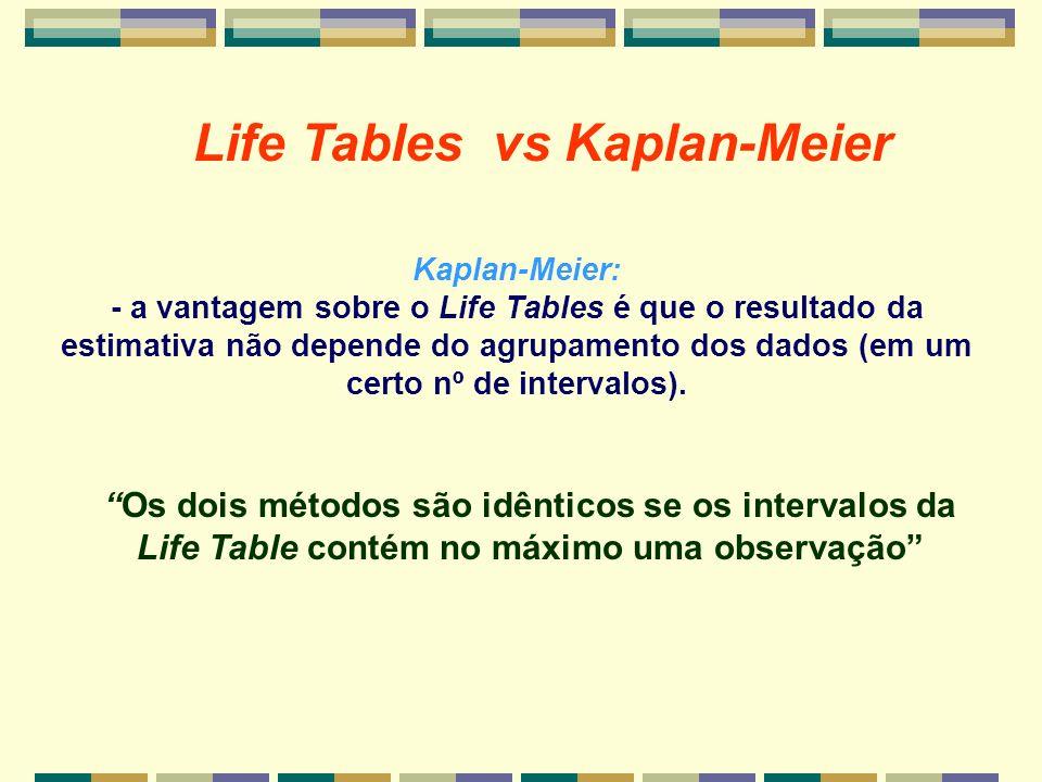 Life Tables vs Kaplan-Meier