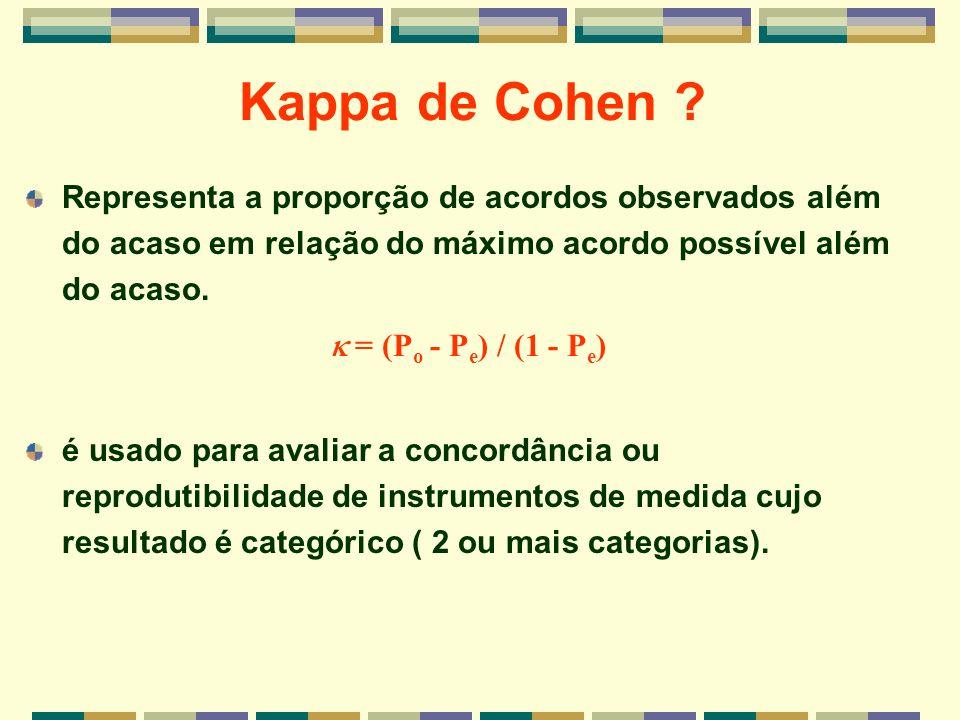 Kappa de Cohen Representa a proporção de acordos observados além do acaso em relação do máximo acordo possível além do acaso.