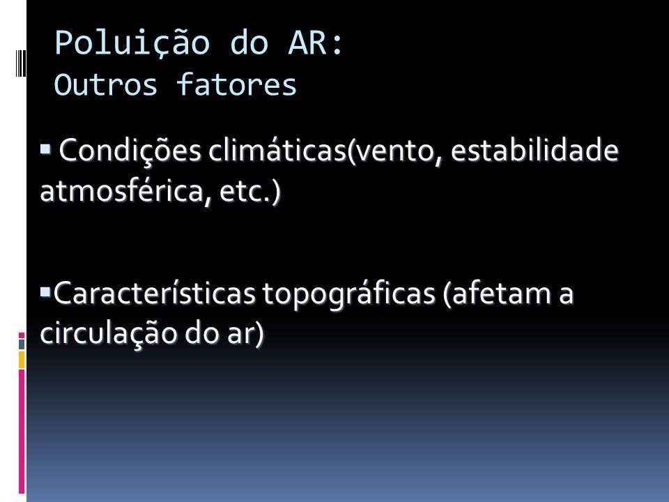 Poluição do AR: Outros fatores