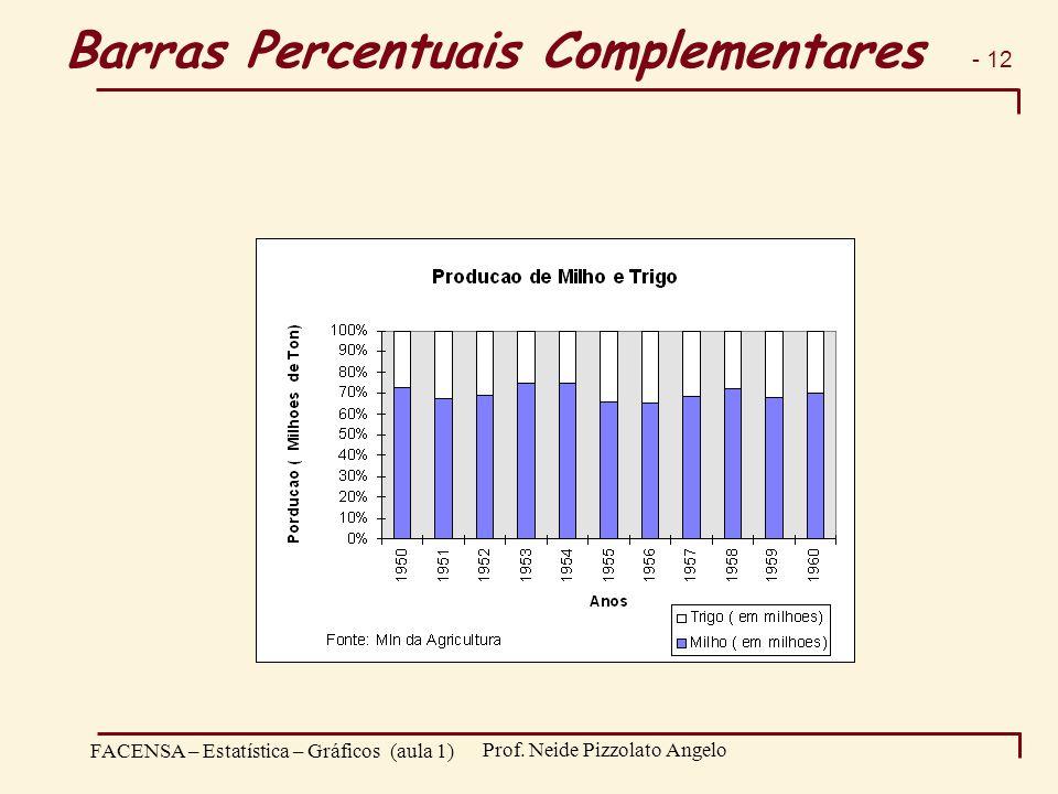 Barras Percentuais Complementares