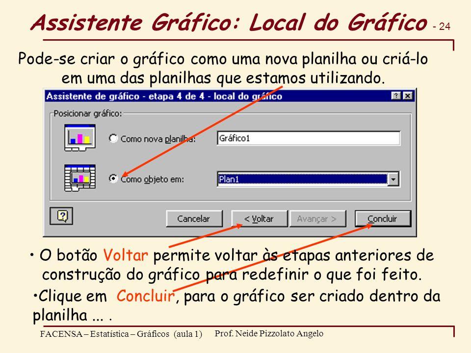 Assistente Gráfico: Local do Gráfico