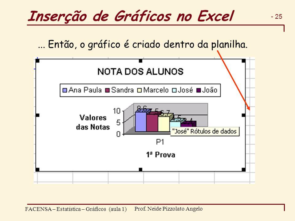 Inserção de Gráficos no Excel