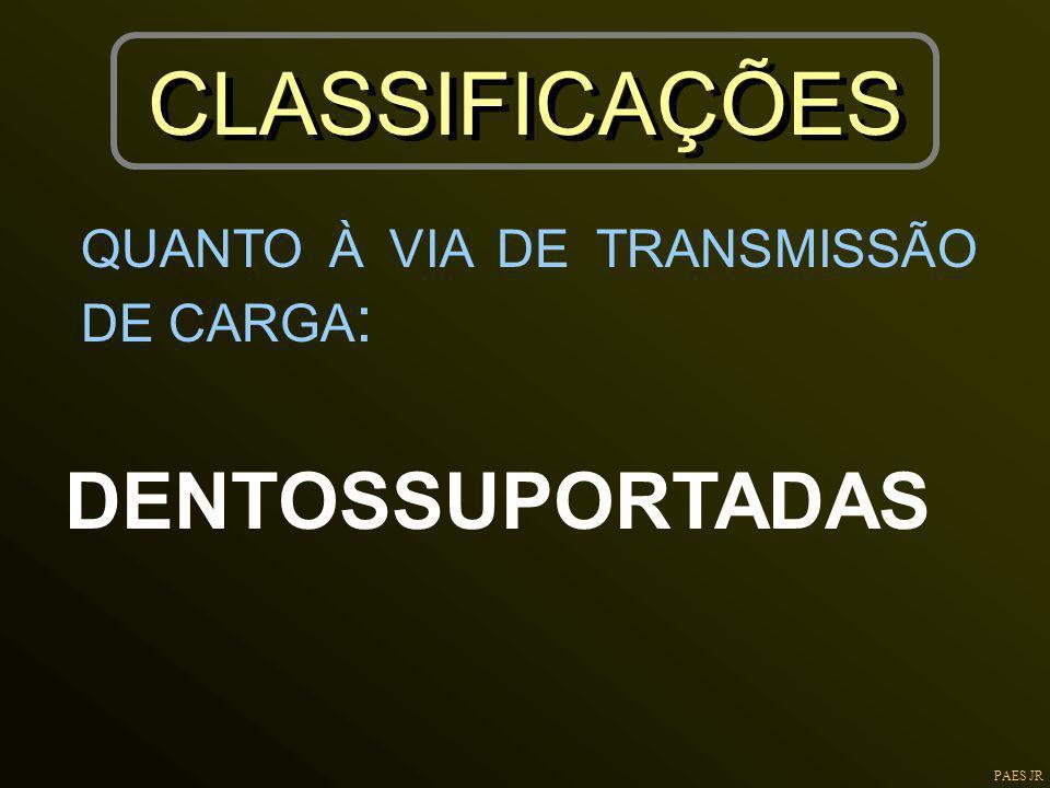 CLASSIFICAÇÕES QUANTO À VIA DE TRANSMISSÃO DE CARGA: DENTOSSUPORTADAS