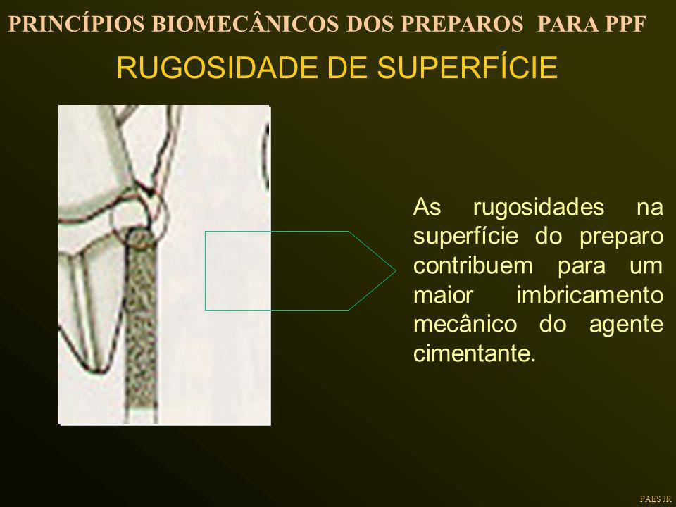 RUGOSIDADE DE SUPERFÍCIE