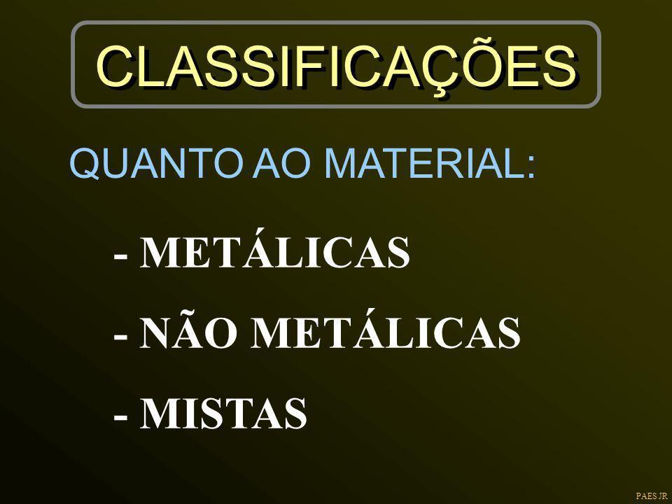 CLASSIFICAÇÕES - METÁLICAS - NÃO METÁLICAS - MISTAS