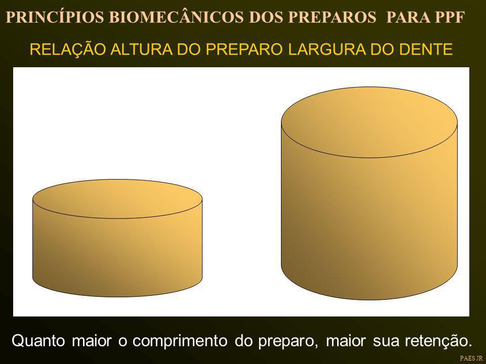 RELAÇÃO ALTURA DO PREPARO LARGURA DO DENTE