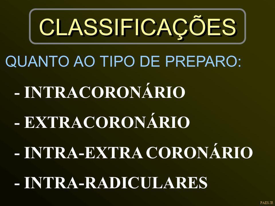 CLASSIFICAÇÕES - INTRACORONÁRIO - EXTRACORONÁRIO