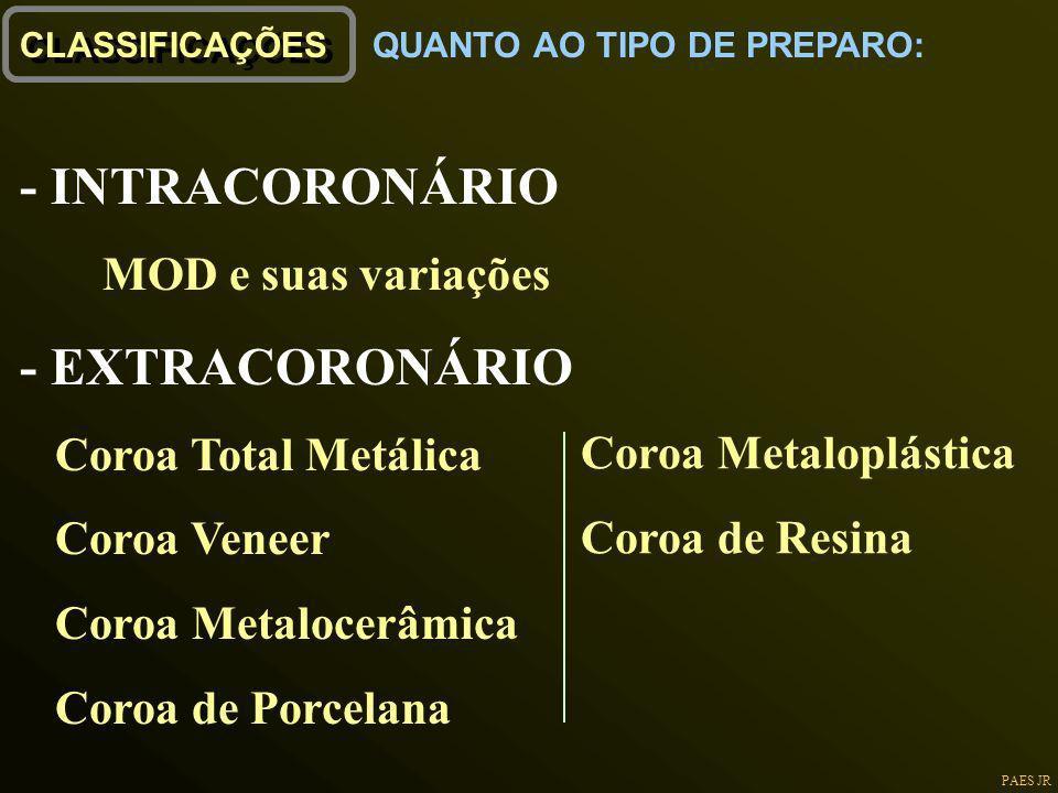 - INTRACORONÁRIO - EXTRACORONÁRIO MOD e suas variações