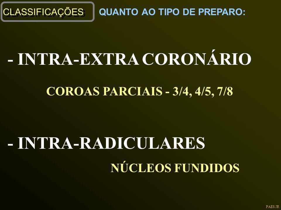 - INTRA-EXTRA CORONÁRIO COROAS PARCIAIS - 3/4, 4/5, 7/8