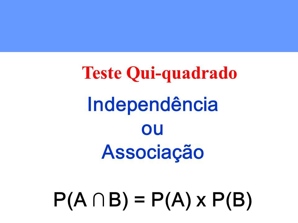 Independência ou Associação