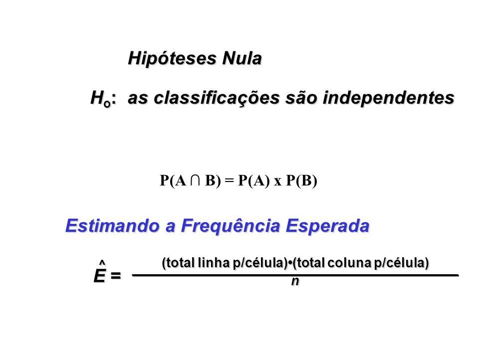 (total linha p/célula)•(total coluna p/célula)