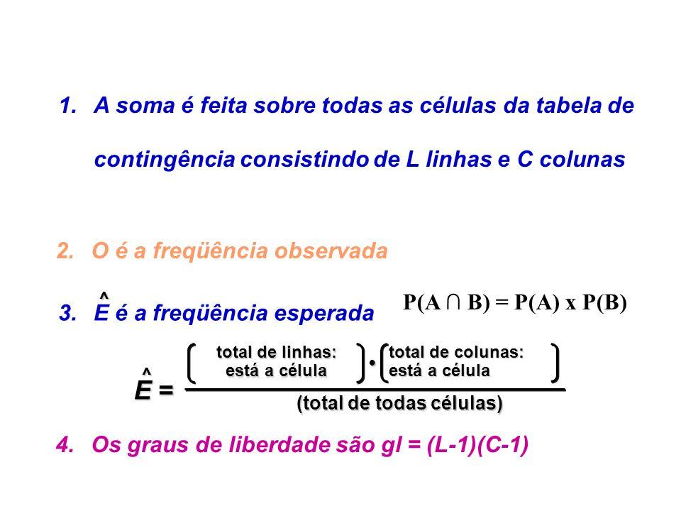 1. A soma é feita sobre todas as células da tabela de contingência consistindo de L linhas e C colunas