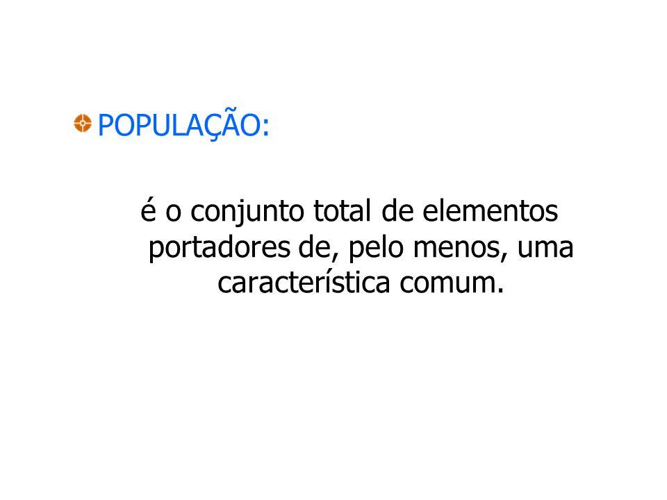 POPULAÇÃO: é o conjunto total de elementos portadores de, pelo menos, uma característica comum.