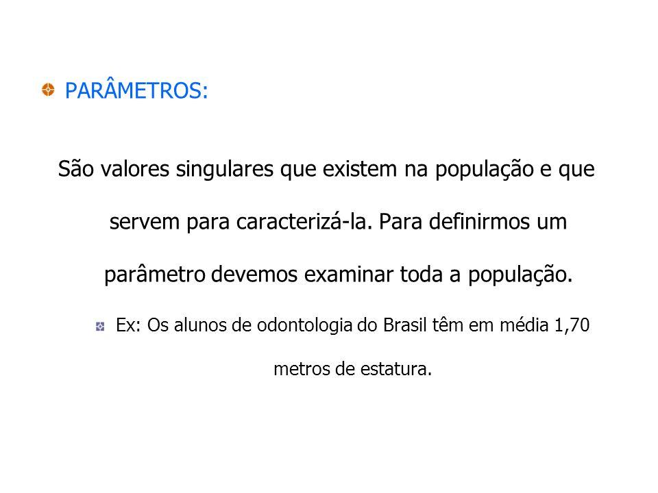 PARÂMETROS: