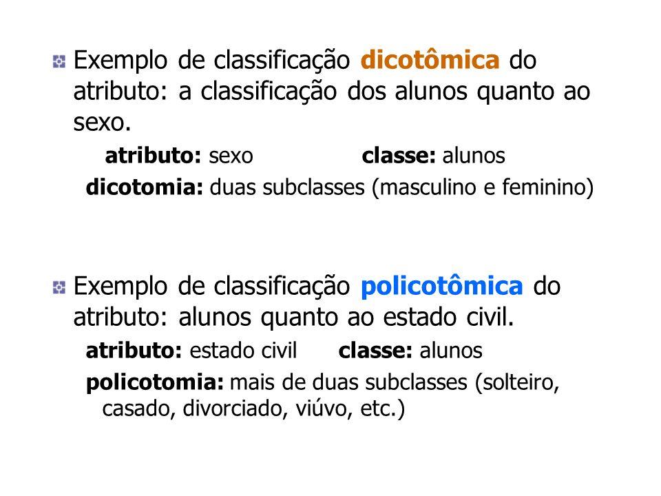 Exemplo de classificação dicotômica do atributo: a classificação dos alunos quanto ao sexo.