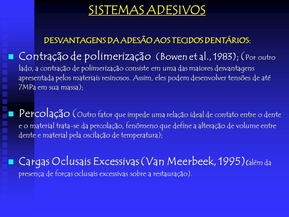 DESVANTAGENS DA ADESÃO AOS TECIDOS DENTÁRIOS: