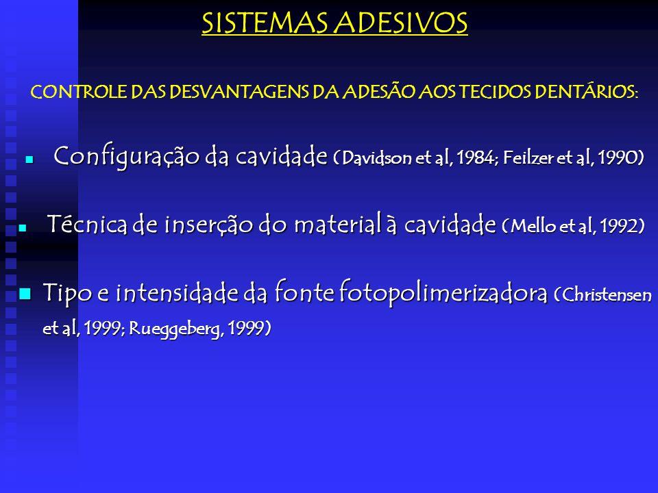 CONTROLE DAS DESVANTAGENS DA ADESÃO AOS TECIDOS DENTÁRIOS: