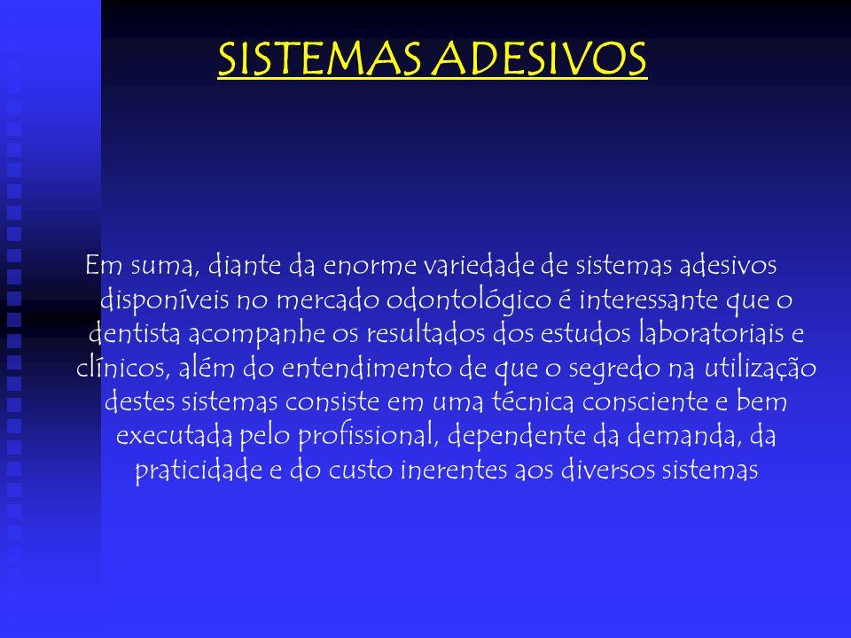 SISTEMAS ADESIVOS