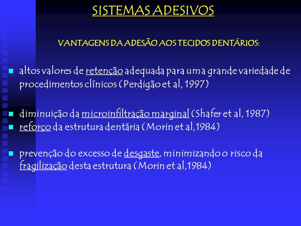 VANTAGENS DA ADESÃO AOS TECIDOS DENTÁRIOS: