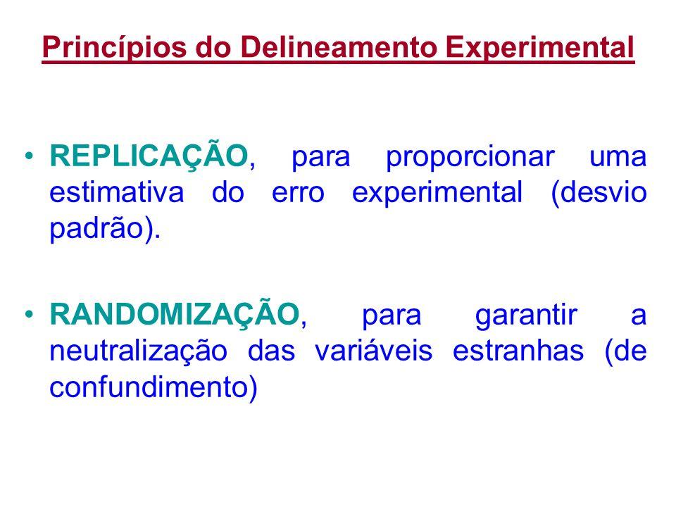 Princípios do Delineamento Experimental