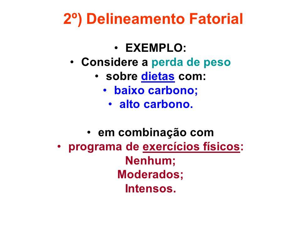 Considere a perda de peso programa de exercícios físicos: