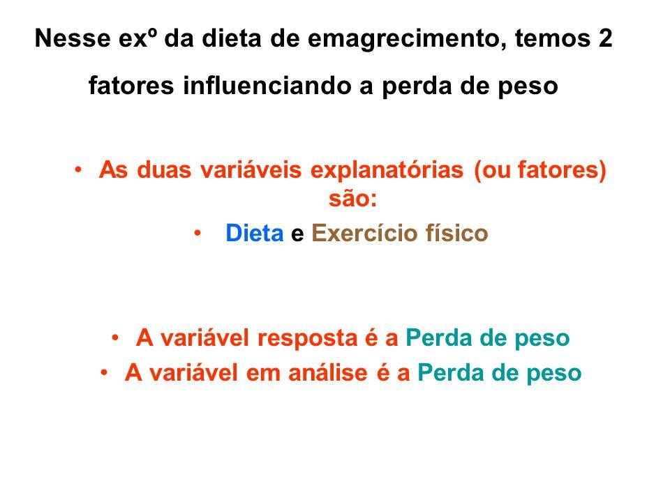 Nesse exº da dieta de emagrecimento, temos 2 fatores influenciando a perda de peso