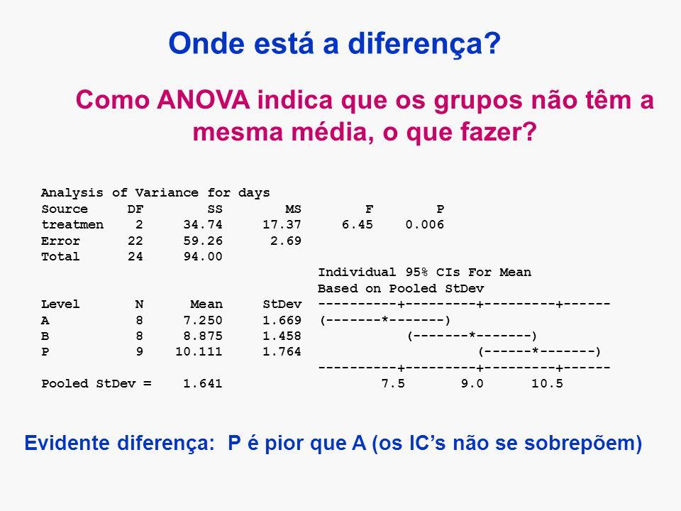 Como ANOVA indica que os grupos não têm a mesma média, o que fazer