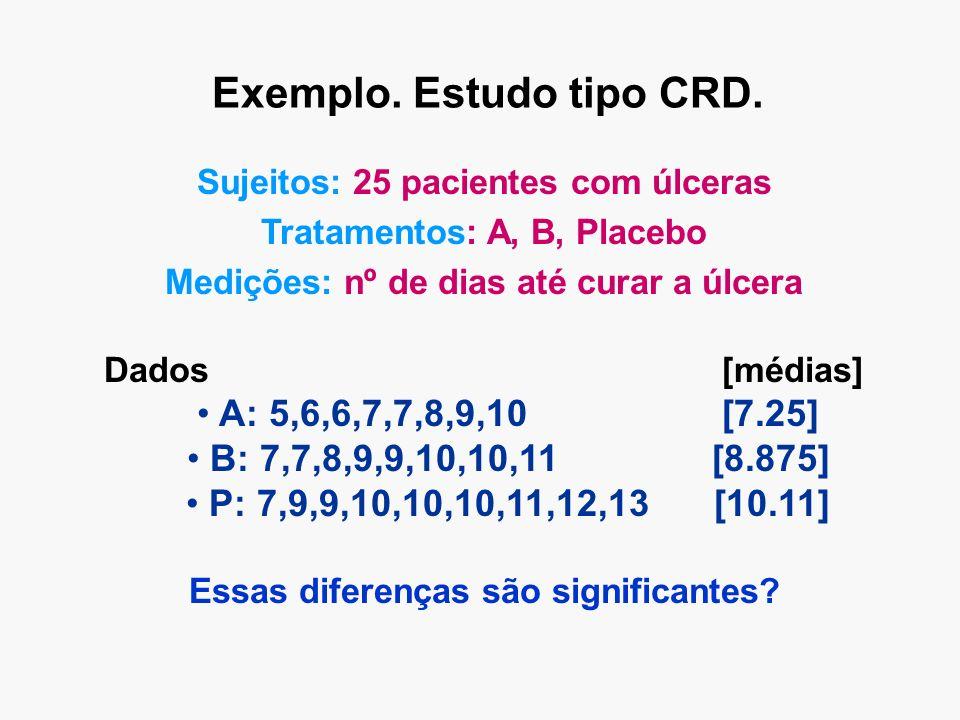 Exemplo. Estudo tipo CRD.