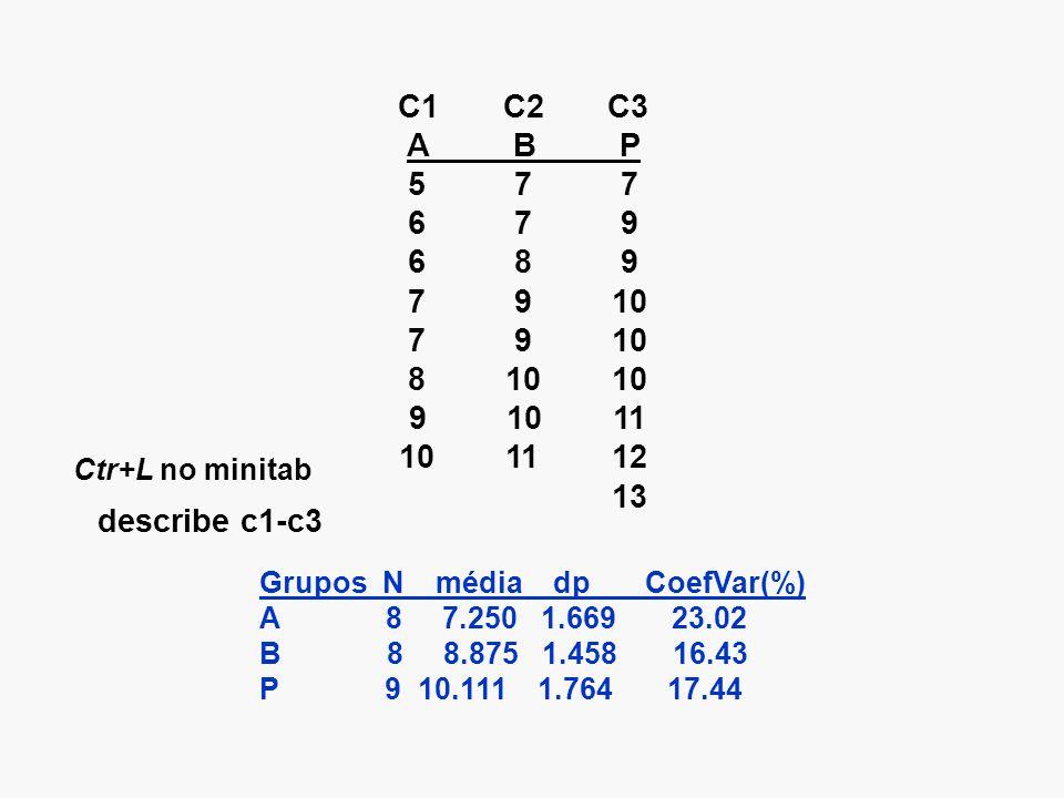 C1 C2 C3 A B P. 5 7 7. 6 7 9. 6 8 9. 7 9 10. 8 10 10. 9 10 11. 10 11 12. 13. Ctr+L no minitab.