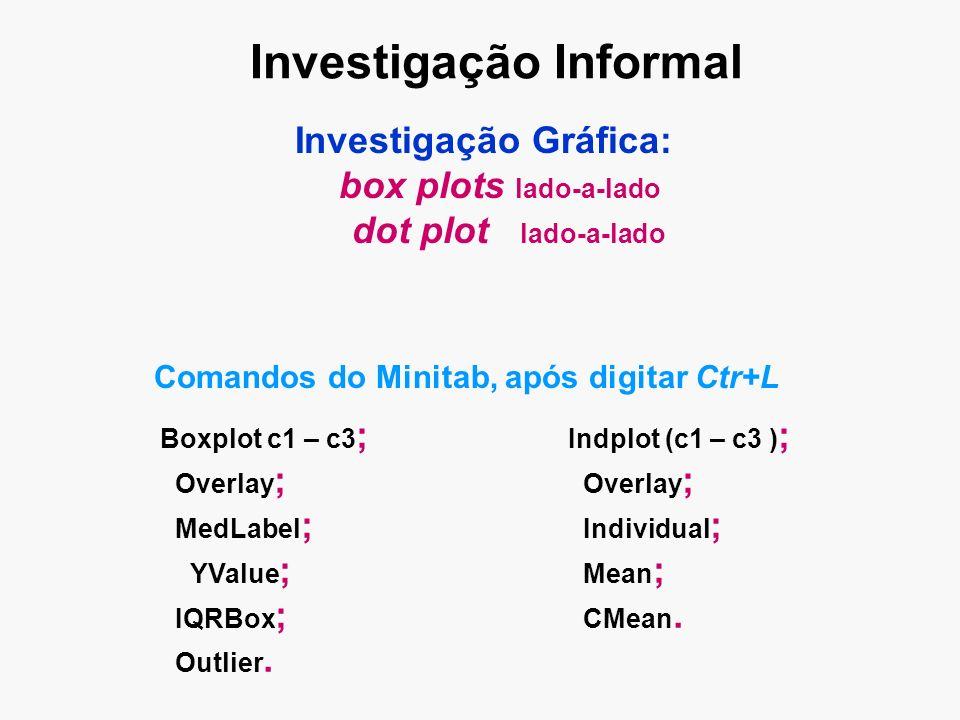 Investigação Informal