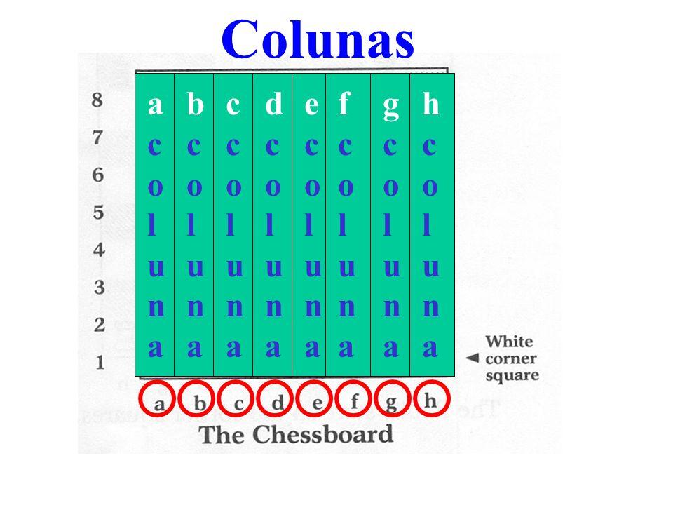 Colunas a c o l u n b c o l u n a c o l u n a d c o l u n a e c o l u