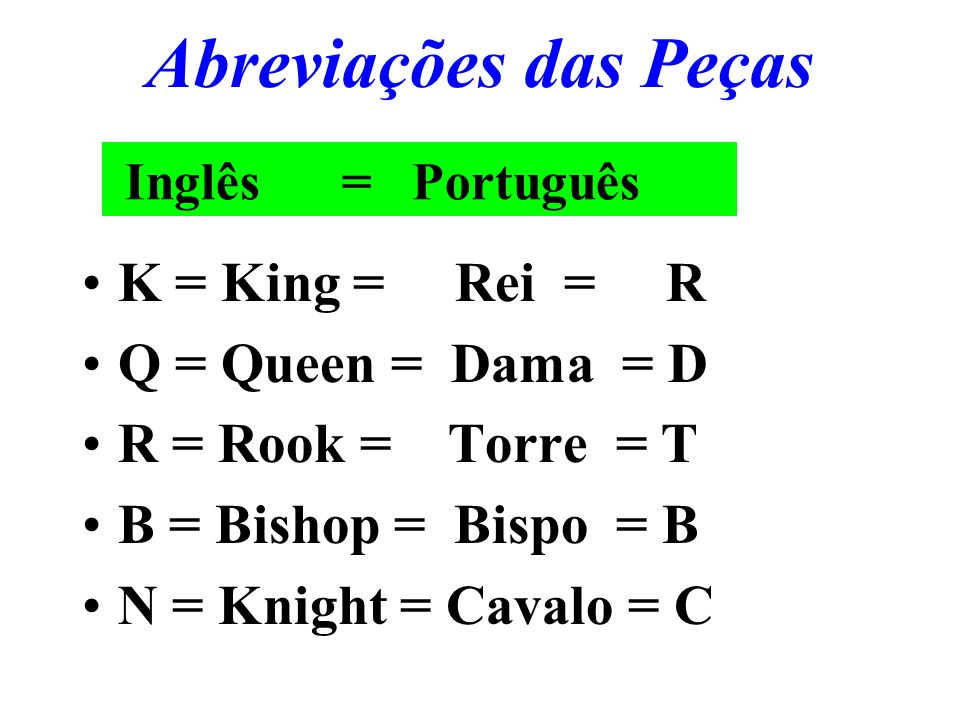 Abreviações das Peças K = King = Rei = R Q = Queen = Dama = D