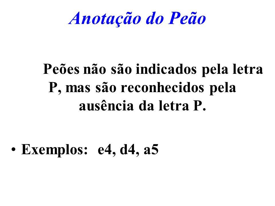 Anotação do PeãoOs Peões não são indicados pela letra P, mas são reconhecidos pela ausência da letra P.