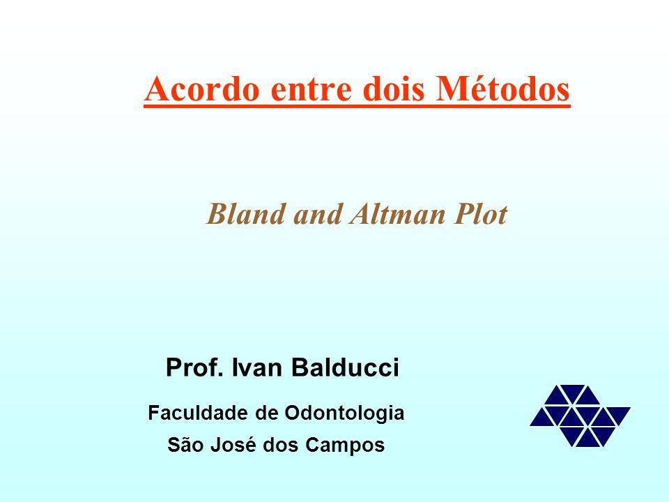 Acordo entre dois Métodos Bland and Altman Plot