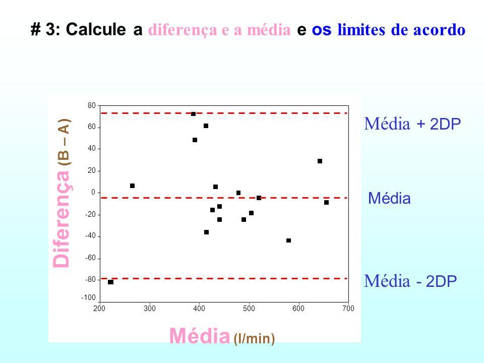 # 3: Calcule a diferença e a média e os limites de acordo