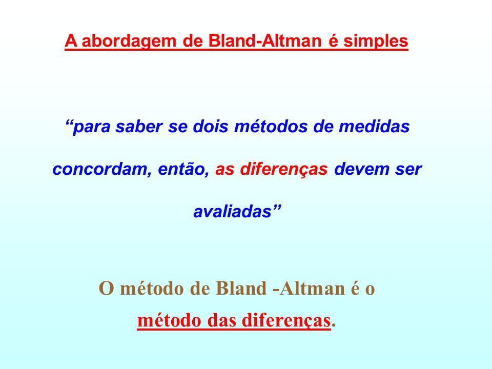 O método de Bland -Altman é o método das diferenças.