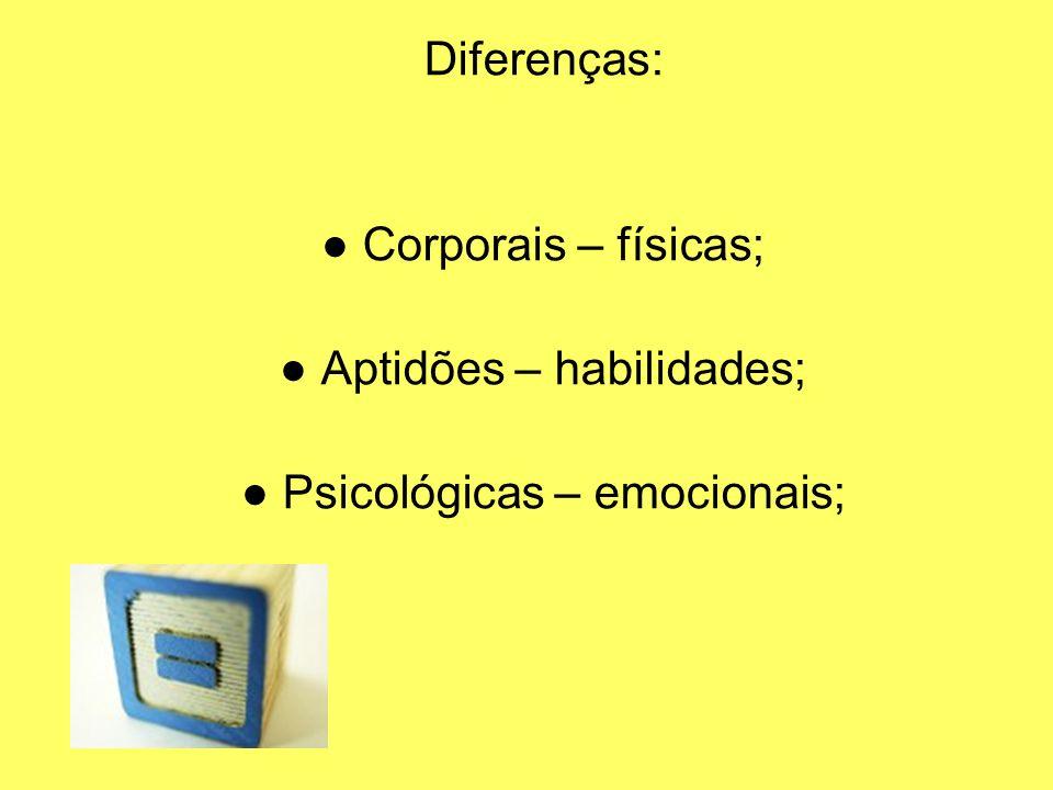 ● Aptidões – habilidades; ● Psicológicas – emocionais;