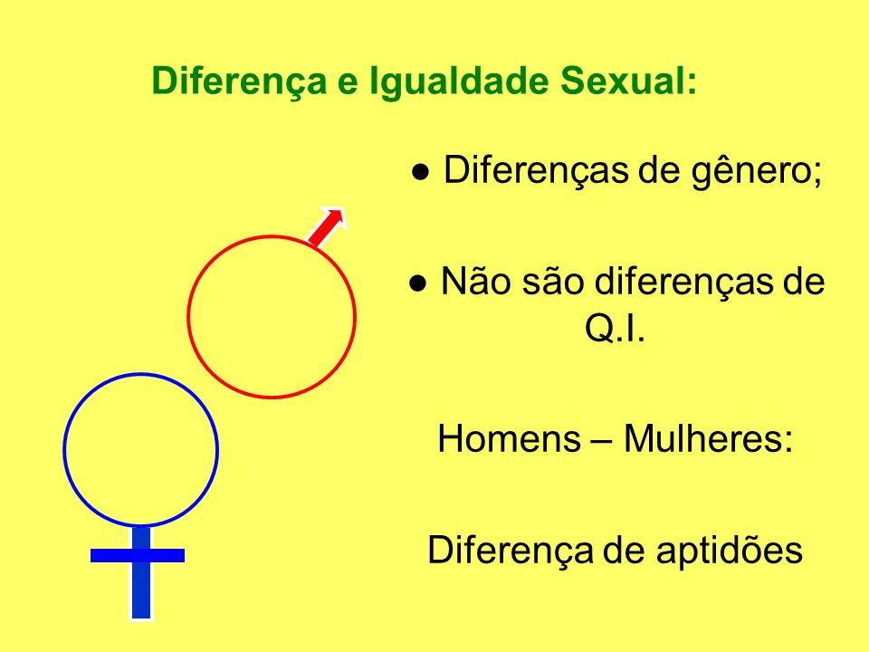 Diferença e Igualdade Sexual: