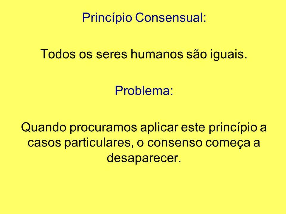 Princípio Consensual: Todos os seres humanos são iguais. Problema: