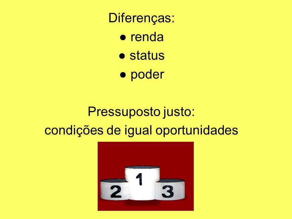 condições de igual oportunidades