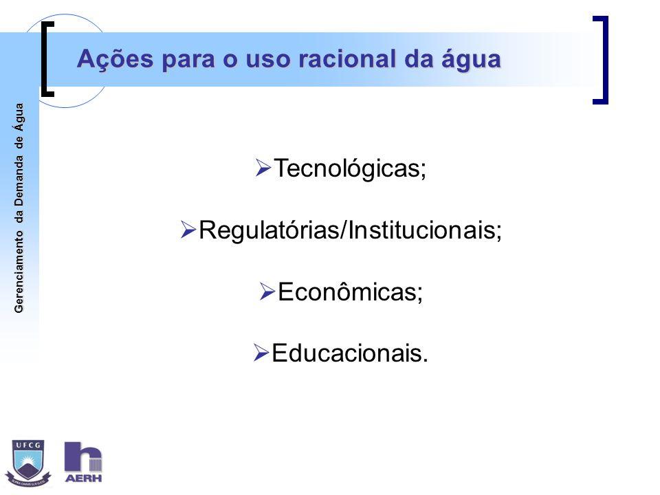 Regulatórias/Institucionais;