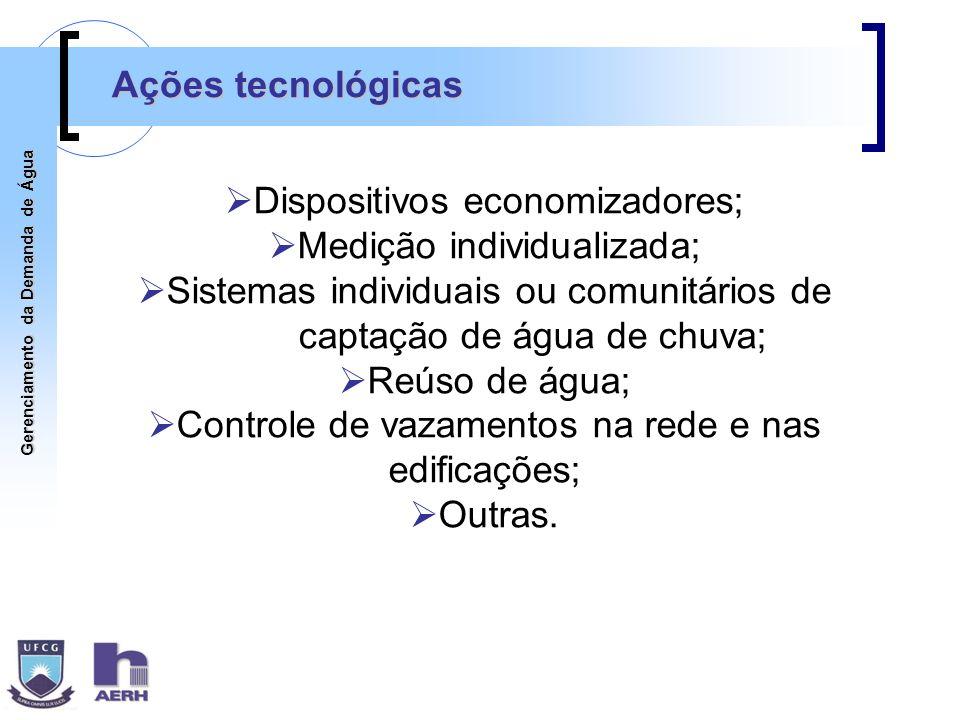 Dispositivos economizadores; Medição individualizada;