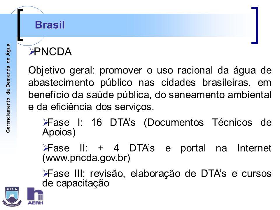 Brasil PNCDA.
