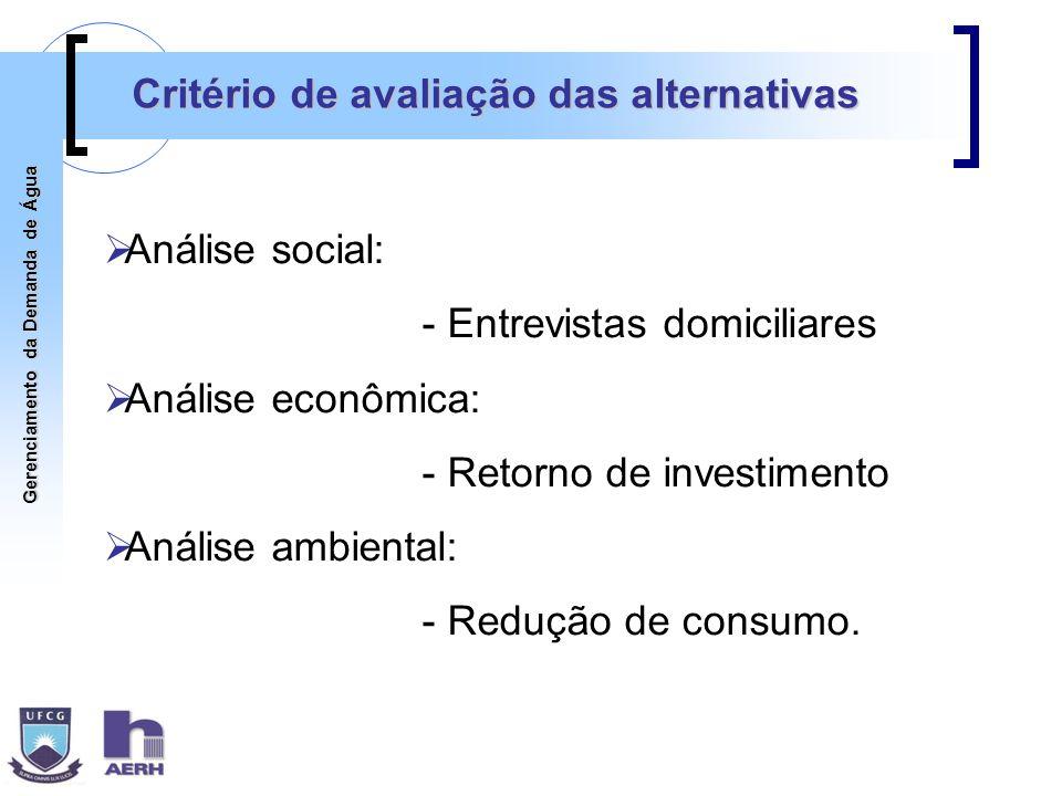 Critério de avaliação das alternativas